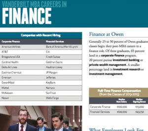 MBA Careers in Finance