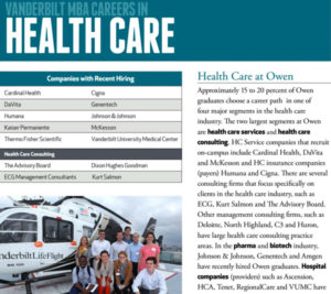 MBA Careers in Health Care