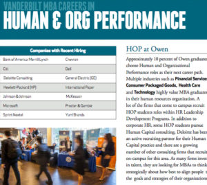 MBA Careers in Human & Org Performance