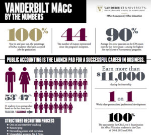 MAcc Career Infographic 2016