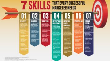 7 Skills That Every Successful Marketer Needs