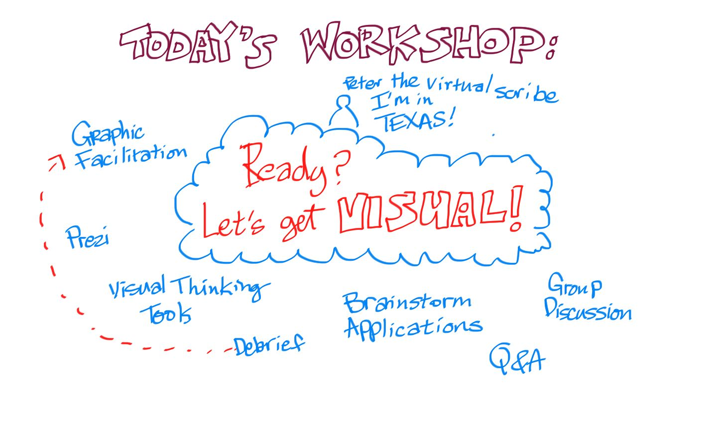 visual thinking center for teaching vanderbilt university at the end the workshop participants were asked to identify visual tools discussed in the workshop they wanted to try out in their teaching