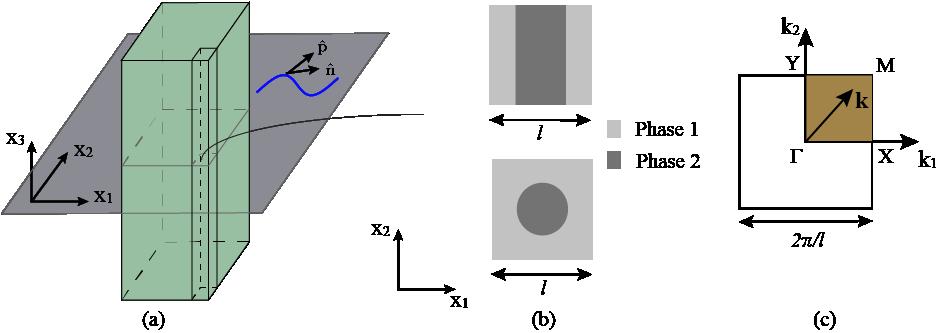 Hu-Oskay-JMPS-Figure02