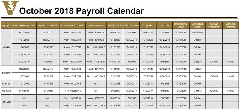 Oct2018PayrollCalendar