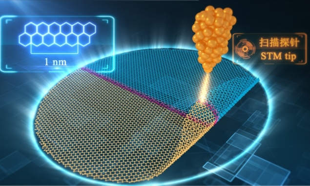 Graphene origami reaches quantum precision (https://physicsworld.com/a/graphene-origami-reaches-quantum-precision/)