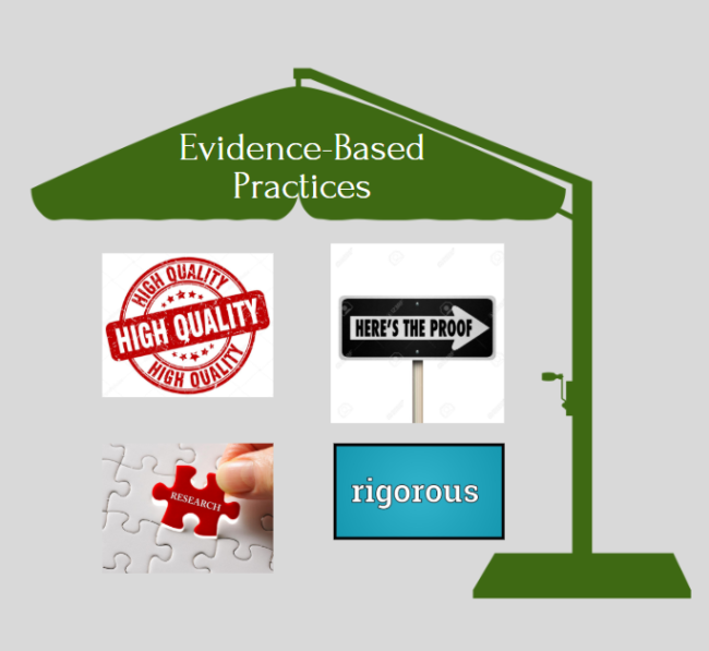 Evidence-Based Practices Umbrella - high-quality studies, proven effect sizes, research backed, rigorous studies