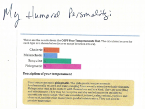 Humoral personality test
