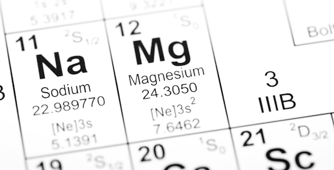 Periodic table detail for the elements Sodium and Magnesium