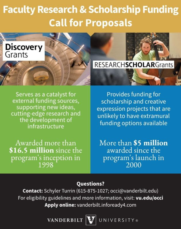 Infographic about Discovery and Research Scholar grants awarded at Vanderbilt