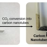 side-by-side photos showing stainless steel plate becoming covered in carbon nanotubes (which look like lumps of ash or mud)