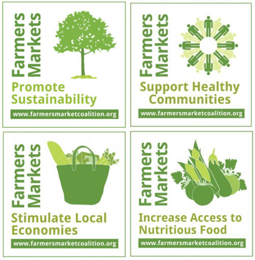 Farmers_Markets_Promote_infographic