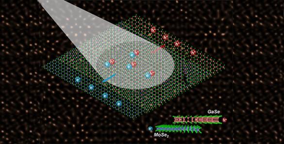 diagram of light cone striking grid of atoms