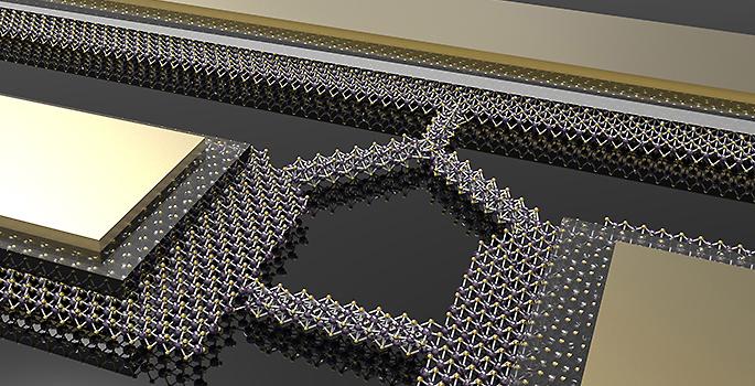 nanowire model