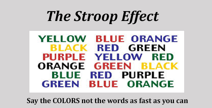 Stroop effect test