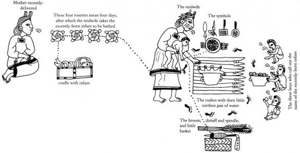 illustration of birth ritual