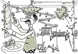 Illustration of a Rube Goldberg machine