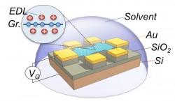 graphene schematic