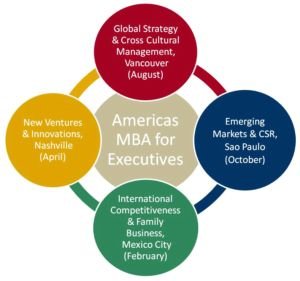 Americas MBA logo