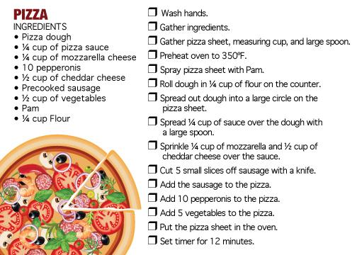 Anna pizza card