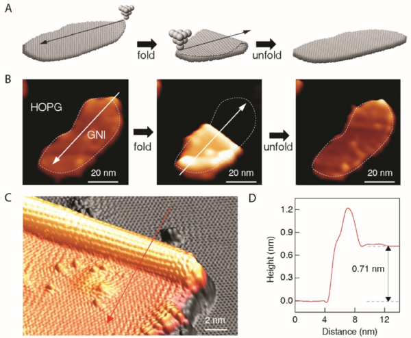 Graphene-based nanostructure illustration