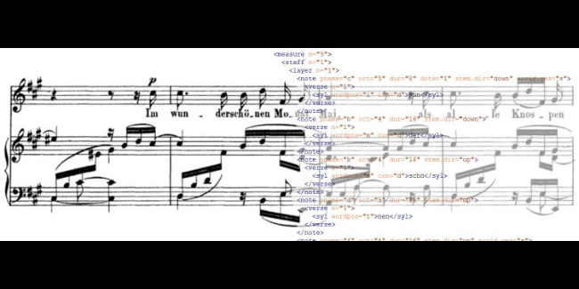 Music encoding (music notes)
