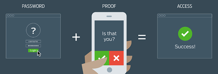 Multi-factor authentication illustration
