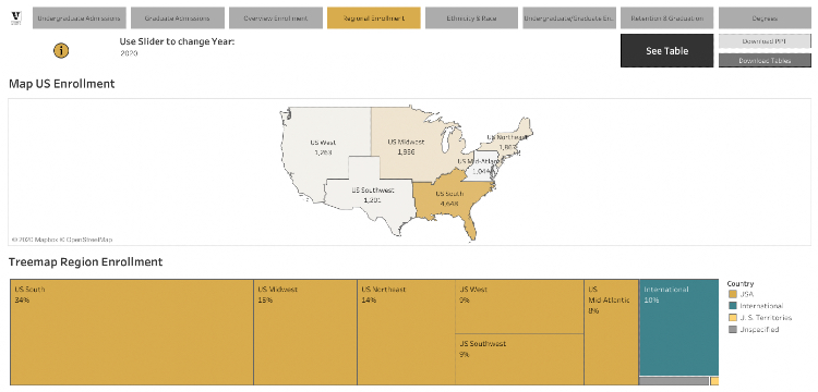 U.S. map and tree map of student enrollment by region. (PIE/Vanderbilt)