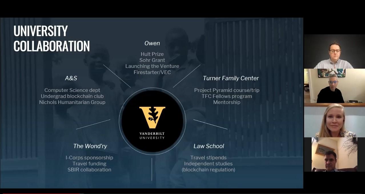 Leaf Global Fintech presentation screenshot featuring Vanderbilt University collaboration Screenshot