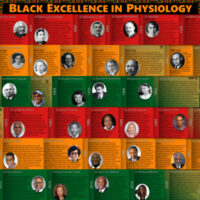 Black Excellence in Physiology poster 2021