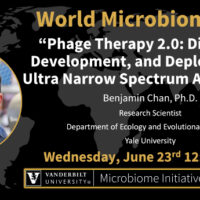 World Microbiome Day