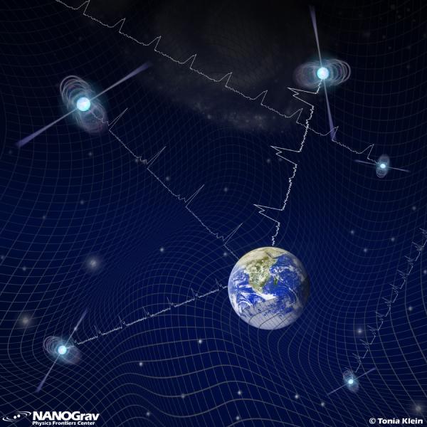 NANOGrav Pulsar Timing