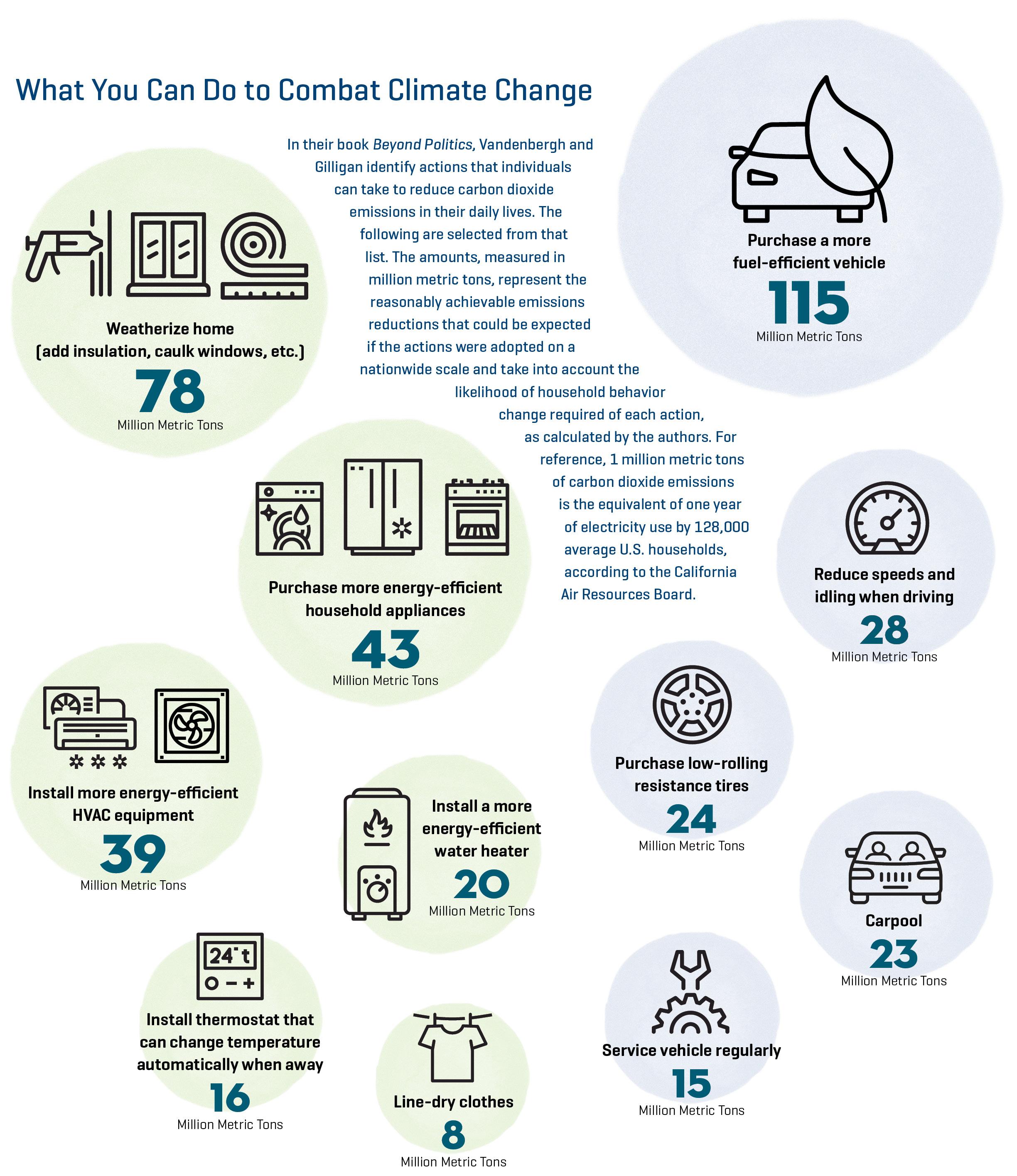 Climate_Change_sidebar