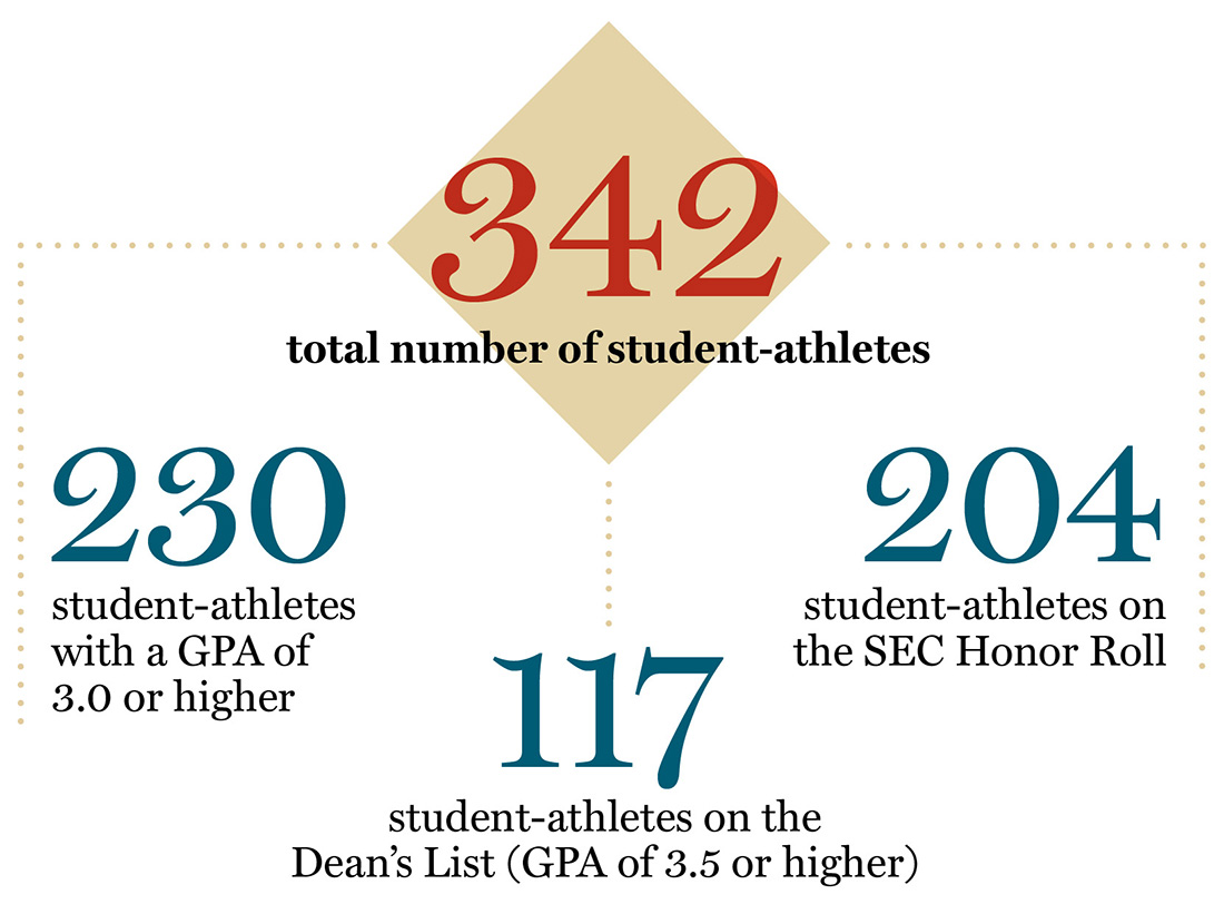 Athletes_Scholars