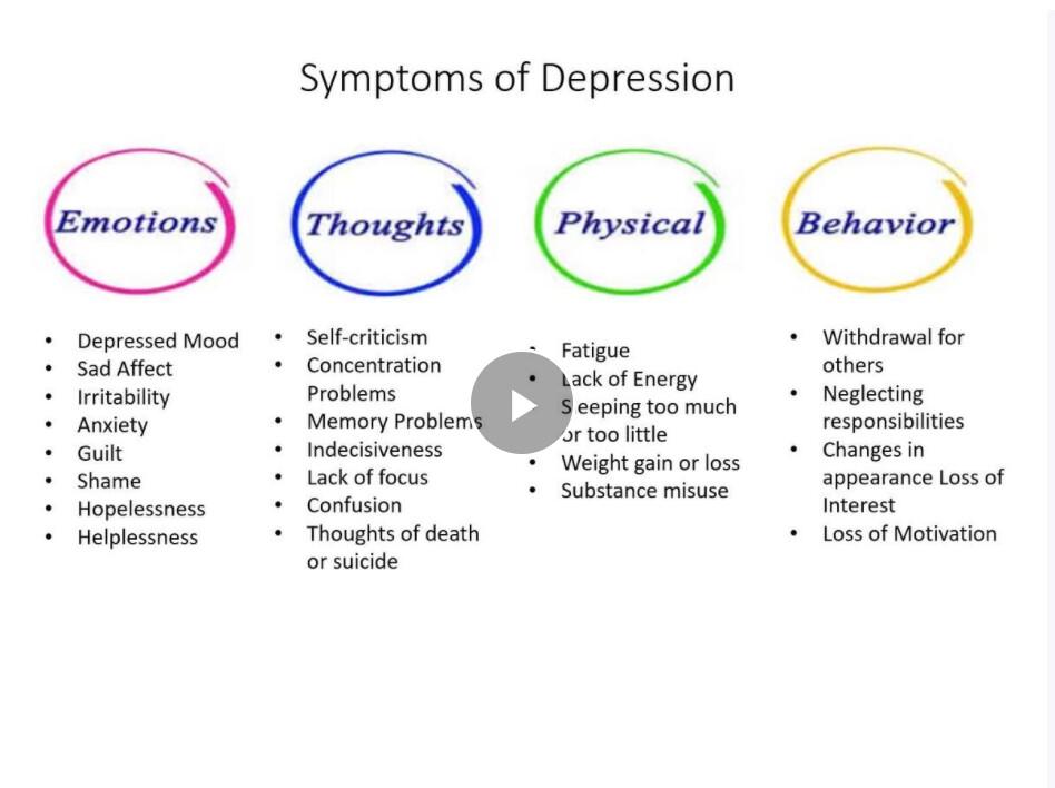 Depression & Wellbeing