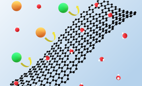 Self-sealing technology corrects for pore size