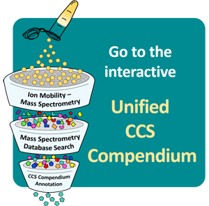 Go to the CCS Compendium