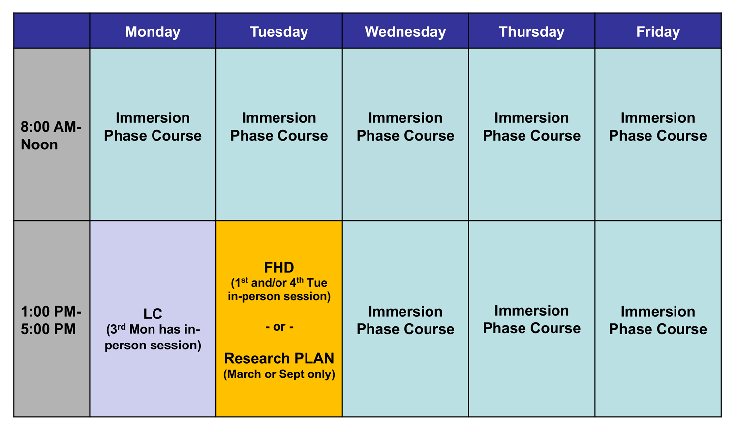 Immersion Weekly Schedule Example