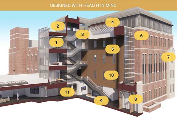 Take an interactive tour of the new School of Nursing Building