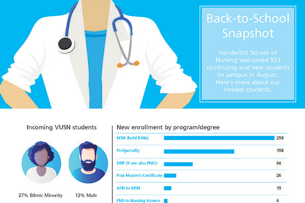 VUSN By the Numbers