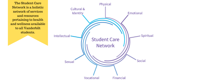 Student Care Network