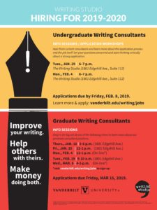 Poster calling for undergraduate and graduate writing consultant applications during Spring 2019