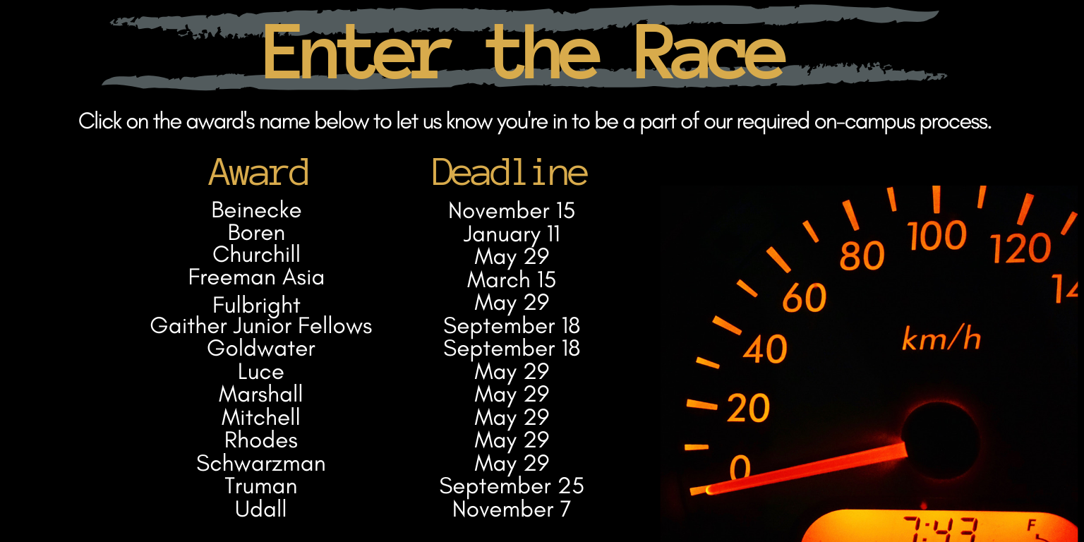 "Click here to let us know that you'd like to ""Enter the Race."" Choose the ""Fulbright"" link for Fulbright—choose the ""On-Campus Fellowships"" link to Enter the Race for all other nominated awards."