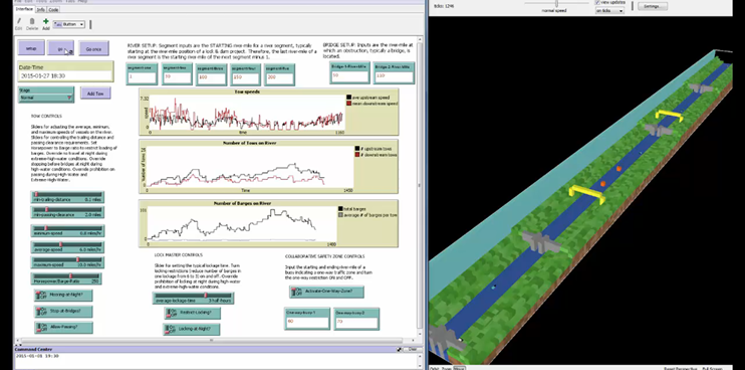 Simulations to Inform Management of Systems Under a Range of Scenarios