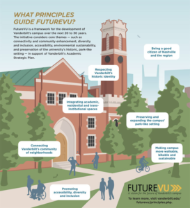 Image depicting principles outlined on the webpage