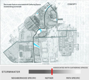 Stormwater to be associated with gathering spaces