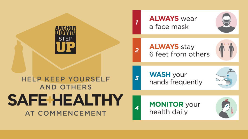 Help Keep Yourself and Others Safe and Healthy at Commencement. Wear a mask, stay 6 feet apart, wash your hands and monitor your health daily.
