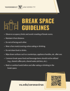 General break space protocols