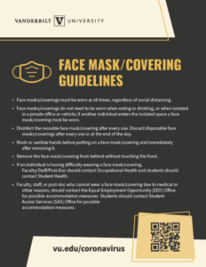 Face mask/covering protocols