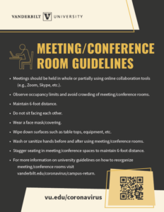 Meeting and conference room protocols