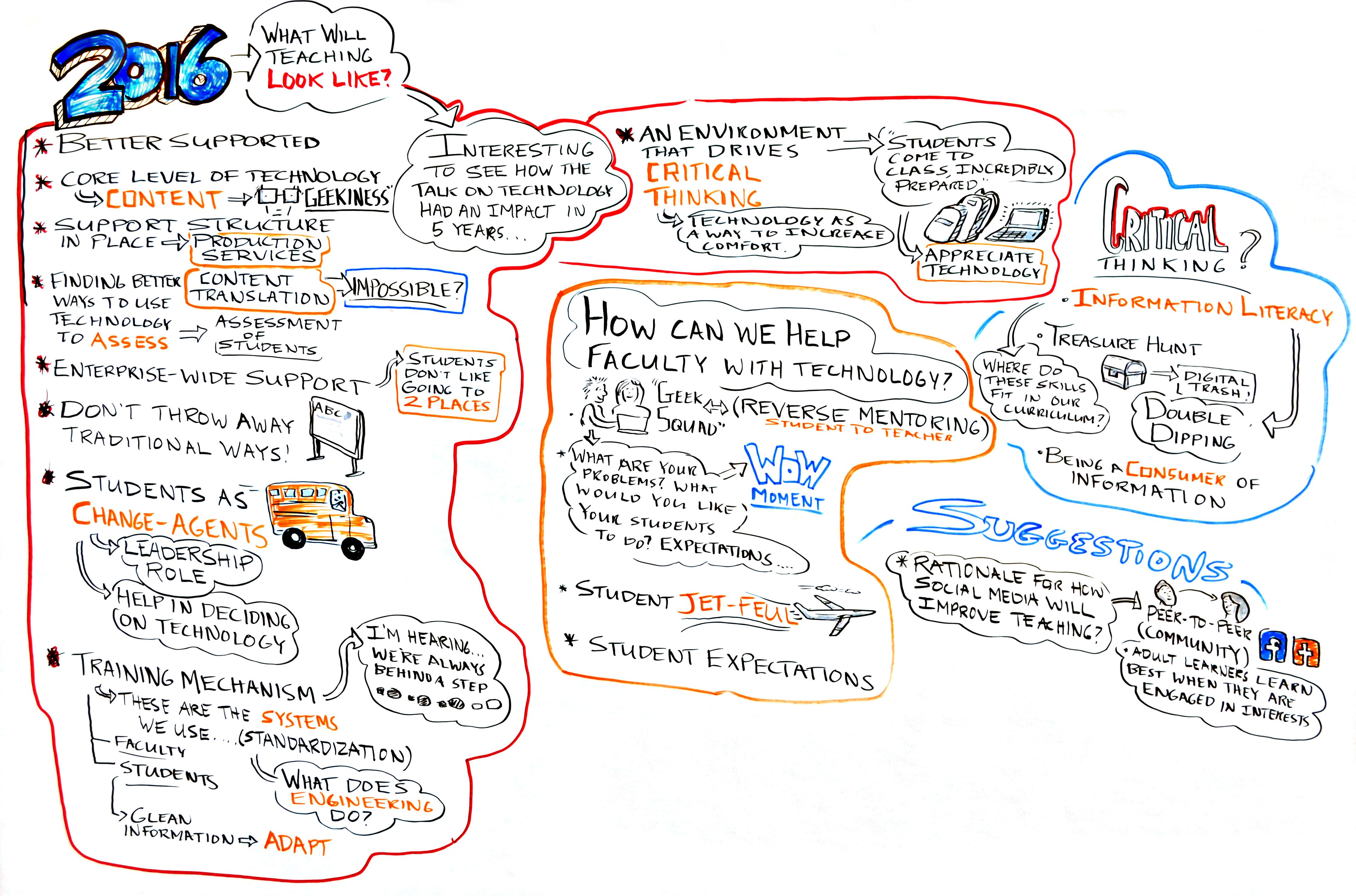 critical thinking teaching